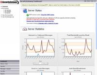 SecurityGateway: Dashboard screen shot